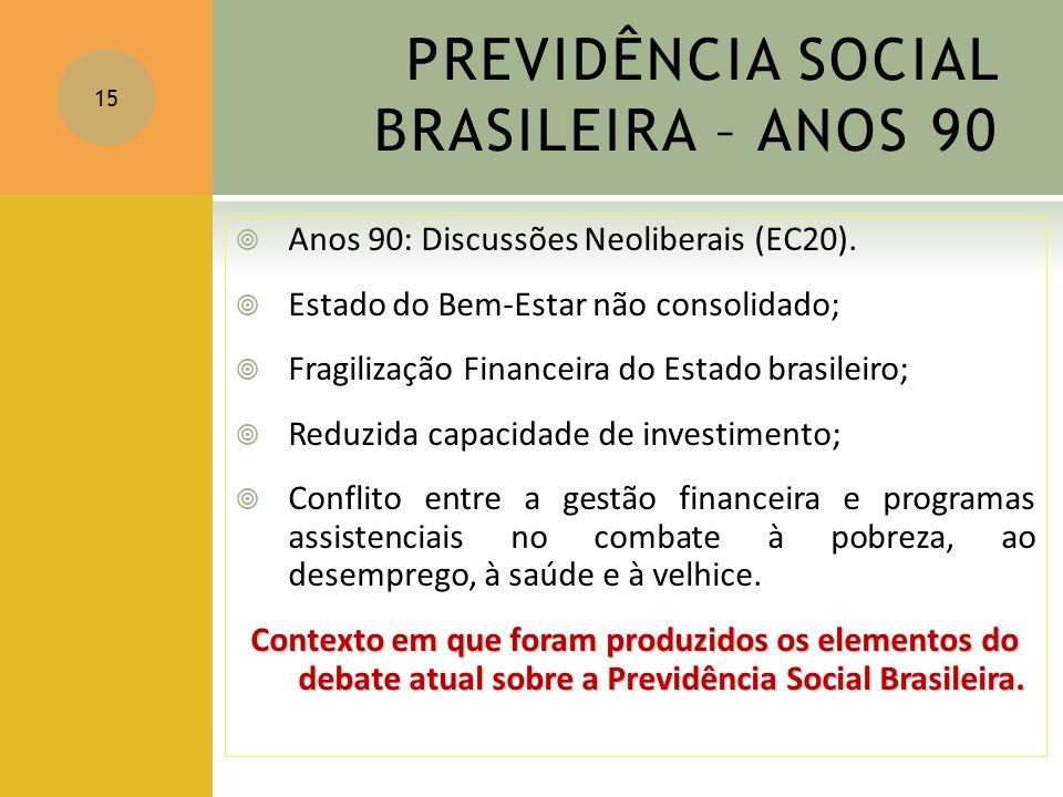PREVIDÊNCIA SOCIAL BRASILEIRA – ANOS 90  Anos 90: Discussões Neoliberais (EC20).  Estado do Bem-Estar não consolidado;  Fragilização Financeira do