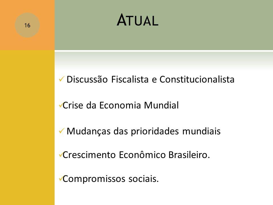 A TUAL Discussão Fiscalista e Constitucionalista Crise da Economia Mundial Mudanças das prioridades mundiais Crescimento Econômico Brasileiro. Comprom