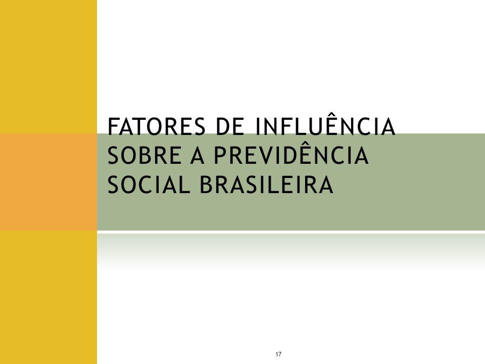 FATORES DE INFLUÊNCIA SOBRE A PREVIDÊNCIA SOCIAL BRASILEIRA 17