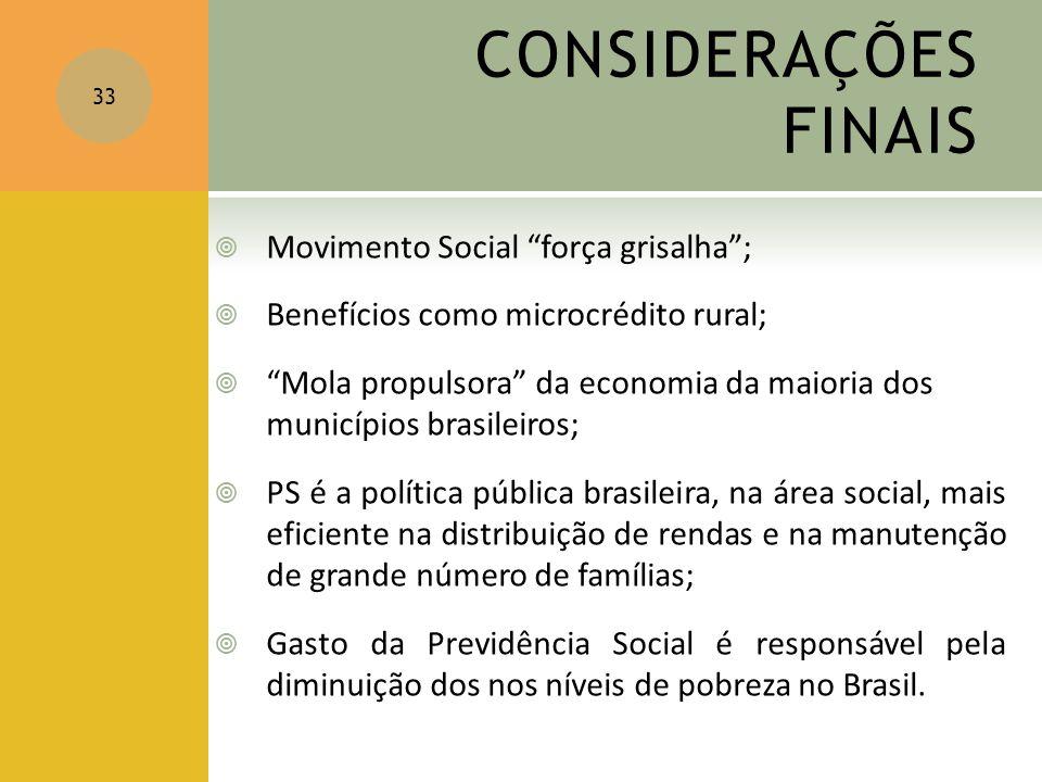 """CONSIDERAÇÕES FINAIS  Movimento Social """"força grisalha"""";  Benefícios como microcrédito rural;  """"Mola propulsora"""" da economia da maioria dos municíp"""
