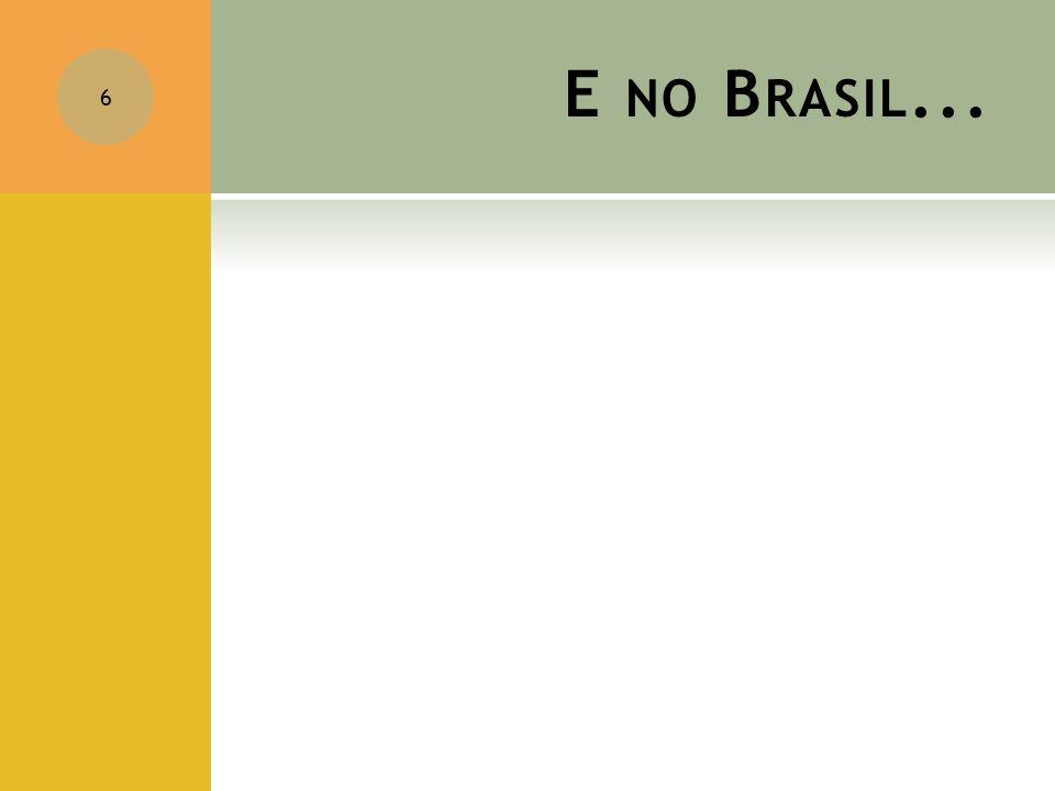 E STADO DO B EM E STAR À B RASILEIRA 7 1930 Décadas1960/70 Década1980 Década1990