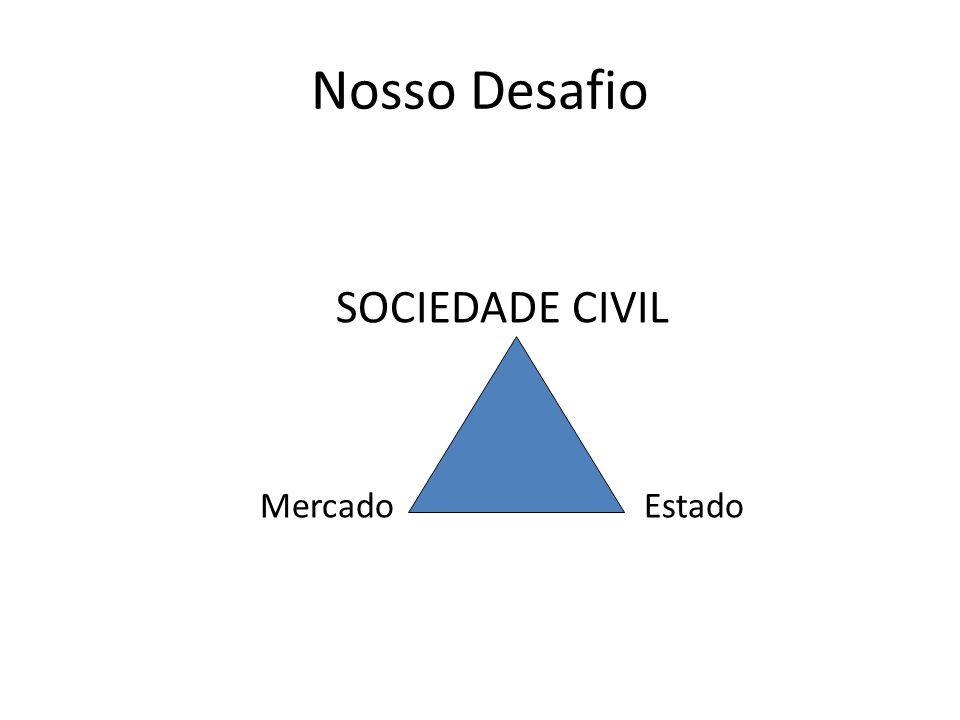 Nosso Desafio SOCIEDADE CIVIL MercadoEstado