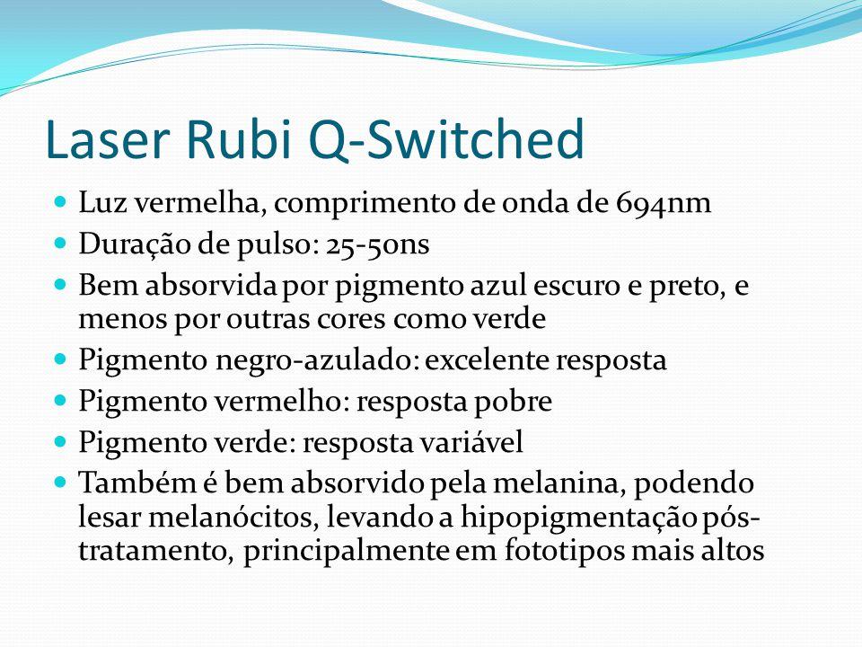 Laser Rubi Q-Switched Luz vermelha, comprimento de onda de 694nm Duração de pulso: 25-50ns Bem absorvida por pigmento azul escuro e preto, e menos por