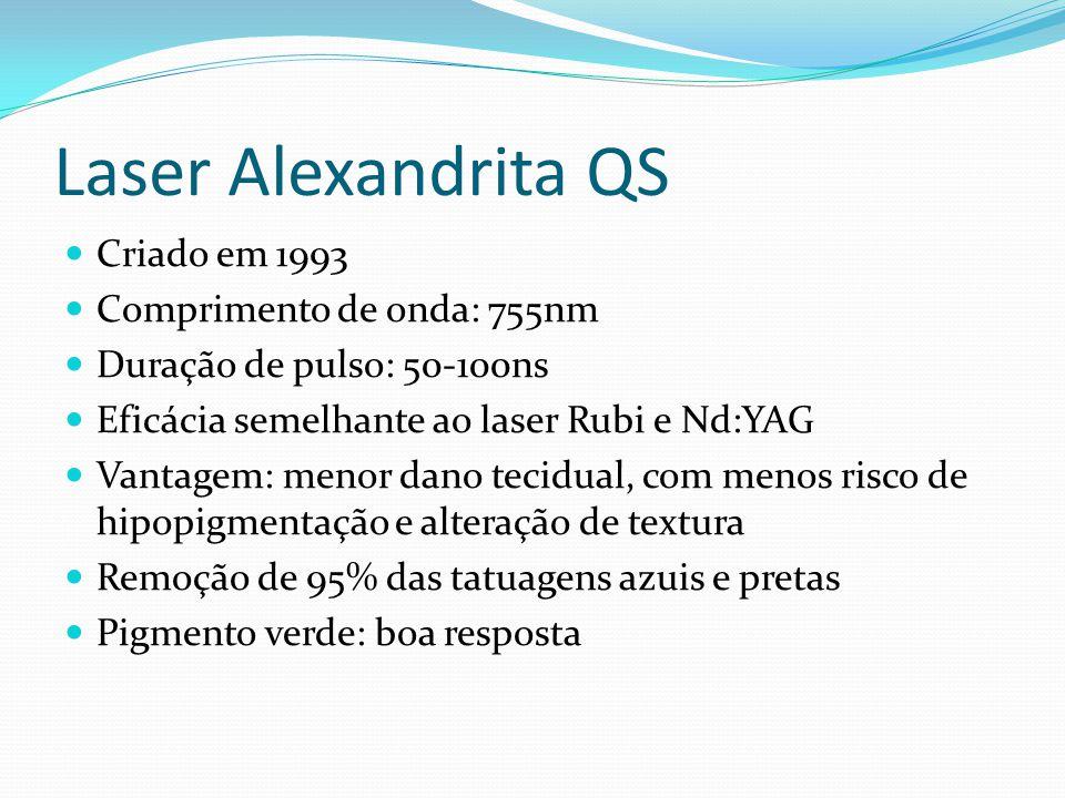 Laser Alexandrita QS Criado em 1993 Comprimento de onda: 755nm Duração de pulso: 50-100ns Eficácia semelhante ao laser Rubi e Nd:YAG Vantagem: menor d