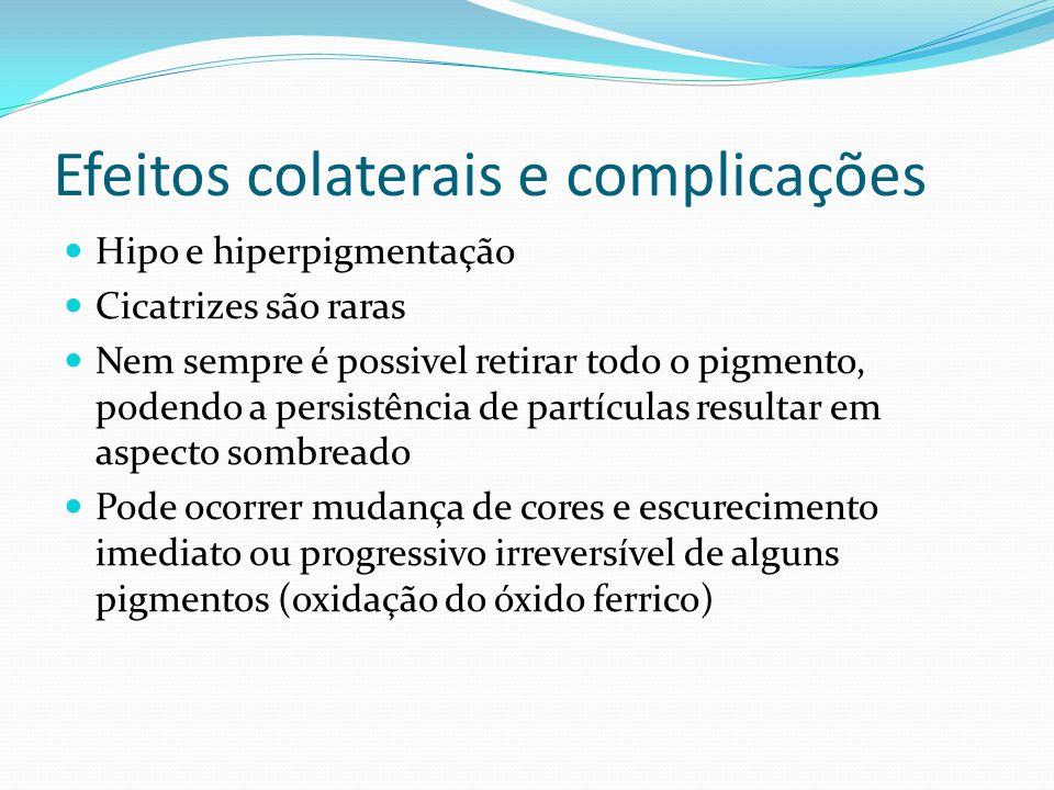 Efeitos colaterais e complicações Hipo e hiperpigmentação Cicatrizes são raras Nem sempre é possivel retirar todo o pigmento, podendo a persistência d