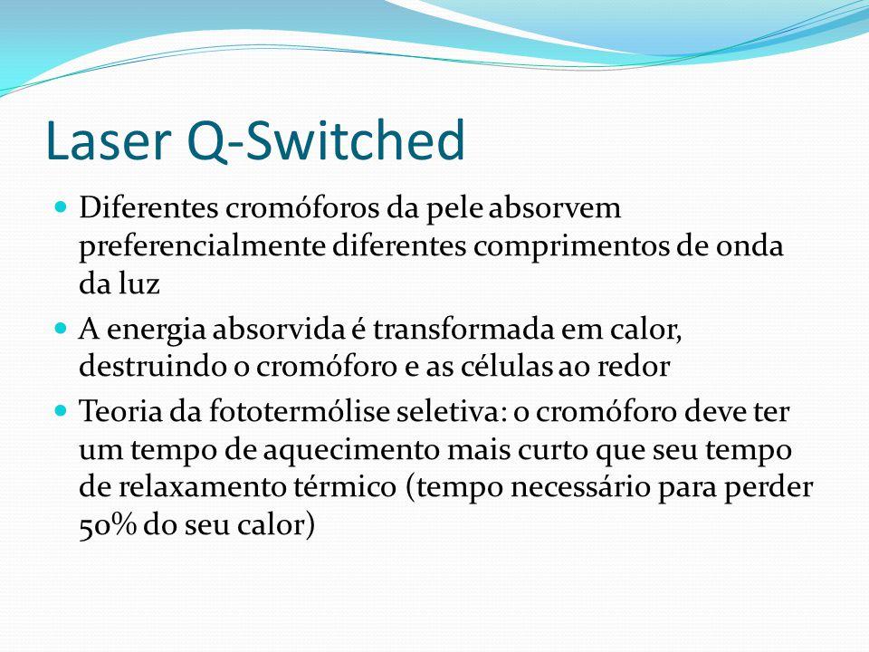 Laser Q-Switched Diferentes cromóforos da pele absorvem preferencialmente diferentes comprimentos de onda da luz A energia absorvida é transformada em