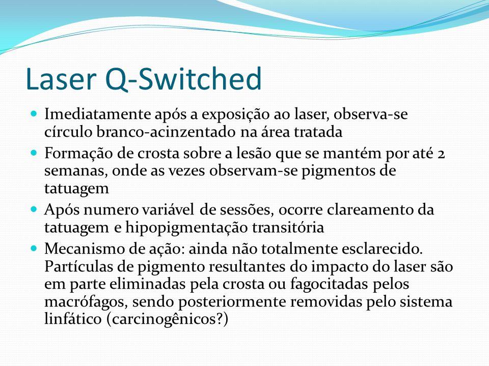 Laser Q-Switched Imediatamente após a exposição ao laser, observa-se círculo branco-acinzentado na área tratada Formação de crosta sobre a lesão que s