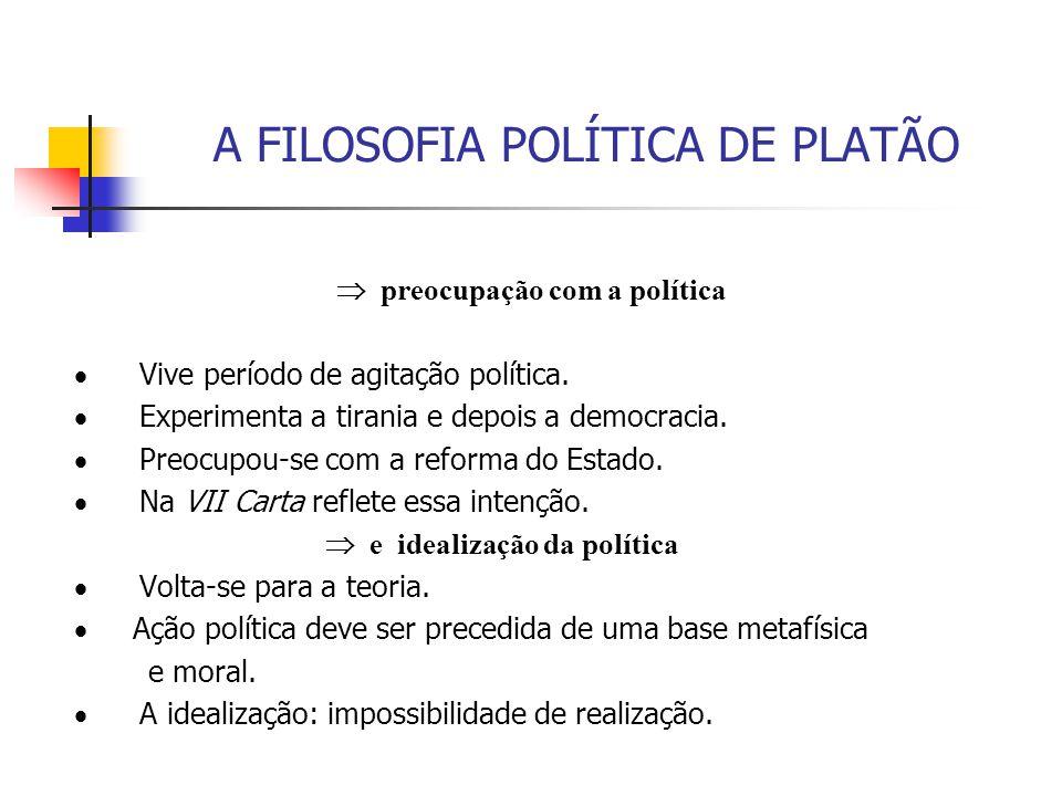 A FILOSOFIA POLÍTICA DE PLATÃO  preocupação com a política  Vive período de agitação política.  Experimenta a tirania e depois a democrac