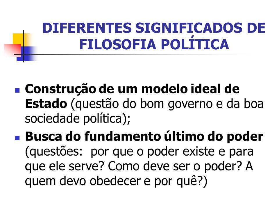 DIFERENTES SIGNIFICADOS DE FILOSOFIA POLÍTICA Construção de um modelo ideal de Estado (questão do bom governo e da boa sociedade política); Busca do f