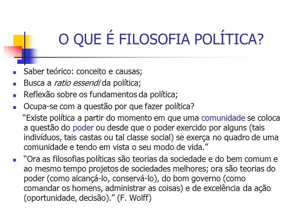 O QUE É FILOSOFIA POLÍTICA? Saber teórico: conceito e causas; Busca a ratio essendi da política; Reflexão sobre os fundamentos da política; Ocupa-se c