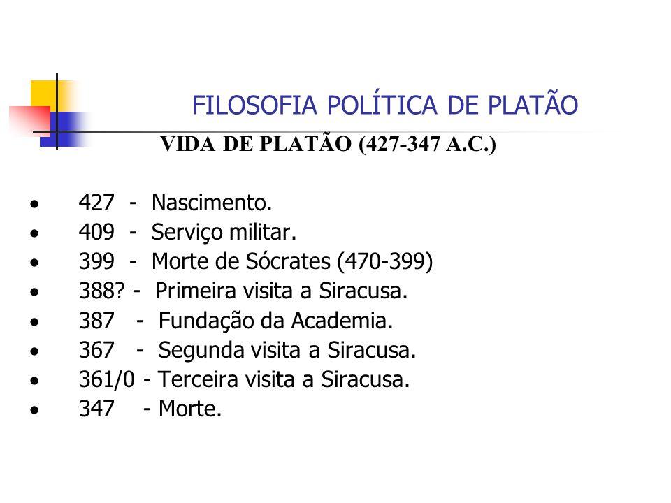 FILOSOFIA POLÍTICA DE PLATÃO VIDA DE PLATÃO (427-347 A.C.)  427 - Nascimento.  409 - Serviço militar.  399 - Morte de Sócrates (470-399