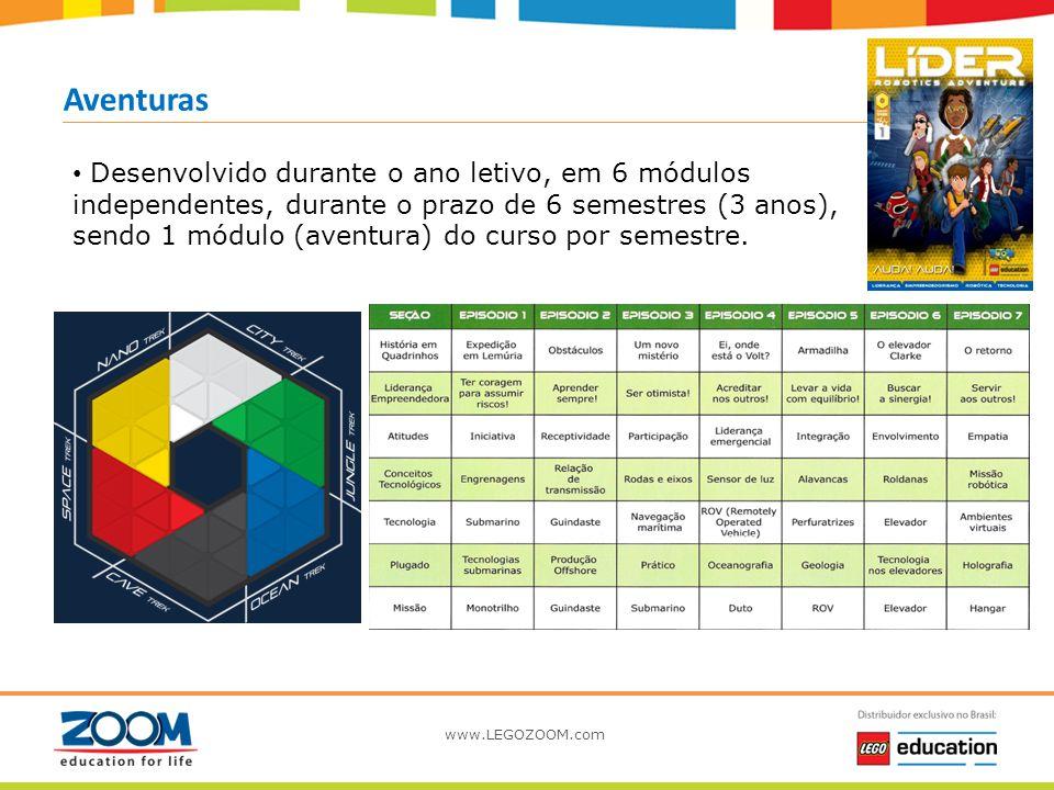 www.LEGOZOOM.com Objetivos Desenvolver o raciocínio tecnológico Estimular a Liderança e o Empreendedorismo Desenvolver habilidades, competências, atit