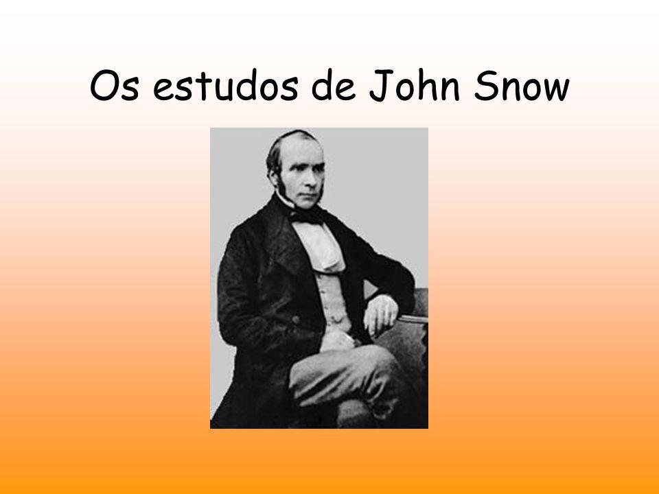 Os estudos de John Snow
