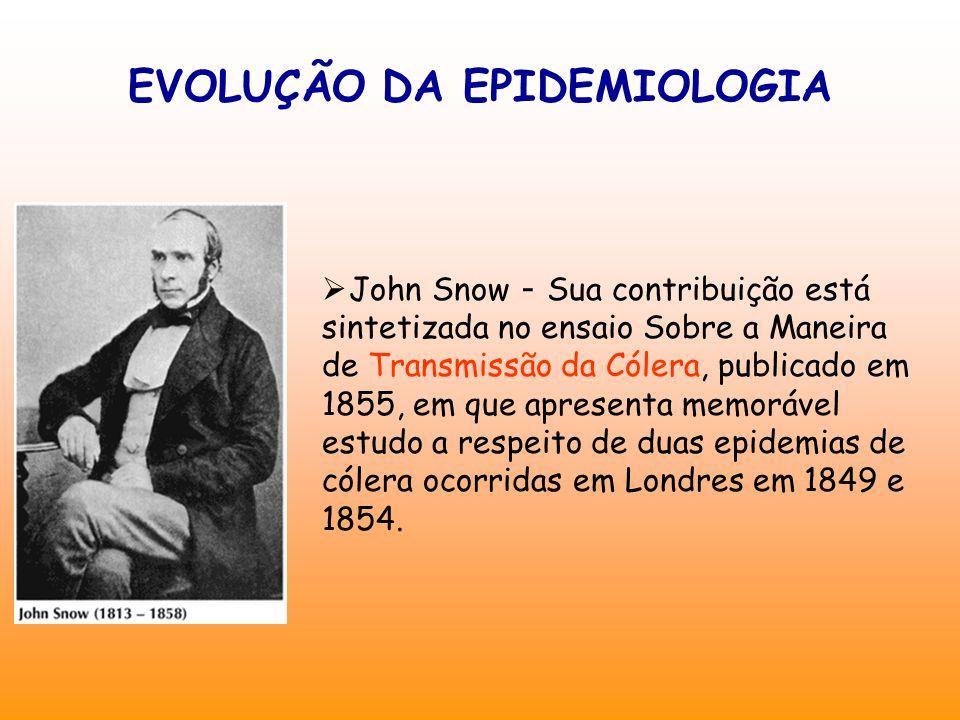 EVOLUÇÃO DA EPIDEMIOLOGIA  John Snow - Sua contribuição está sintetizada no ensaio Sobre a Maneira de Transmissão da Cólera, publicado em 1855, em que apresenta memorável estudo a respeito de duas epidemias de cólera ocorridas em Londres em 1849 e 1854.