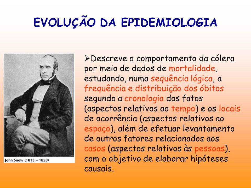 EVOLUÇÃO DA EPIDEMIOLOGIA  Descreve o comportamento da cólera por meio de dados de mortalidade, estudando, numa sequência lógica, a frequência e dist