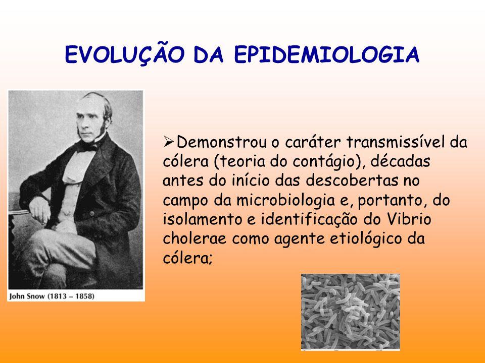 EVOLUÇÃO DA EPIDEMIOLOGIA  Demonstrou o caráter transmissível da cólera (teoria do contágio), décadas antes do início das descobertas no campo da microbiologia e, portanto, do isolamento e identificação do Vibrio cholerae como agente etiológico da cólera;