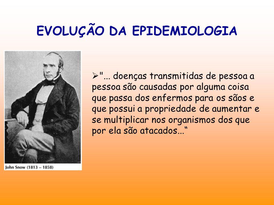 EVOLUÇÃO DA EPIDEMIOLOGIA  ...