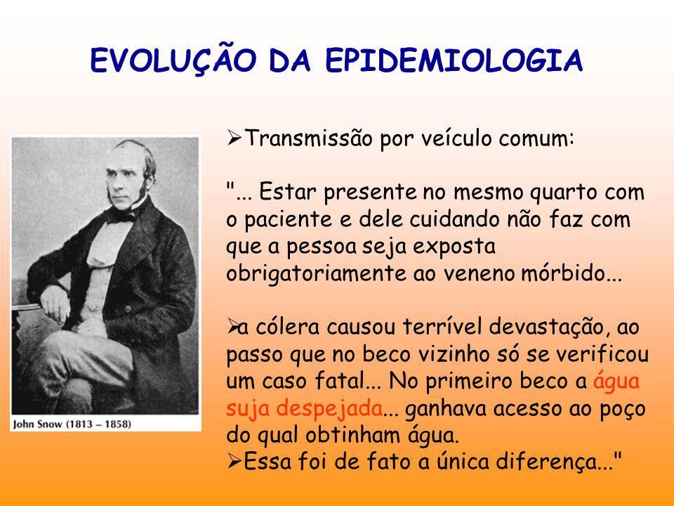EVOLUÇÃO DA EPIDEMIOLOGIA  Transmissão por veículo comum: ...