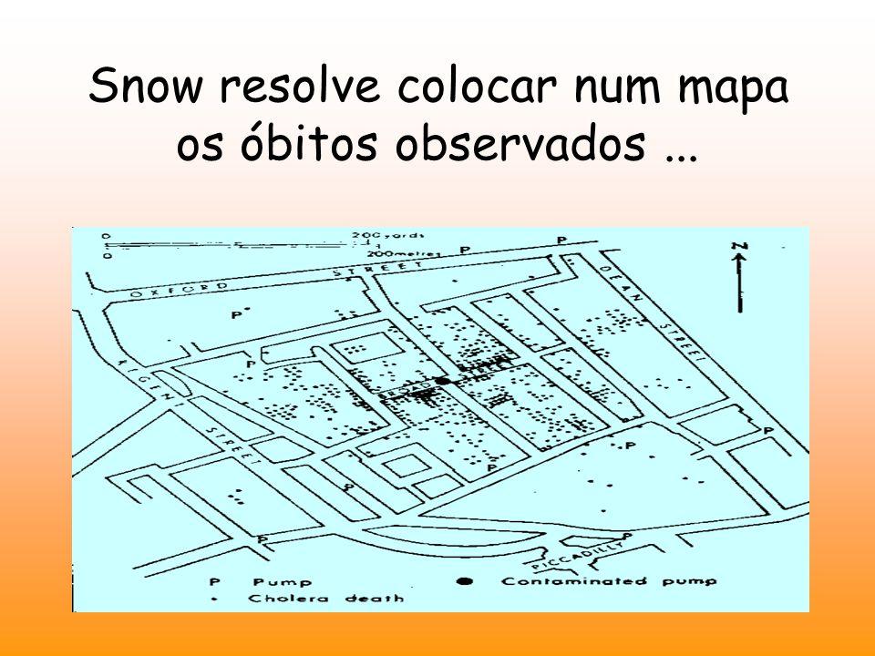 Snow resolve colocar num mapa os óbitos observados...