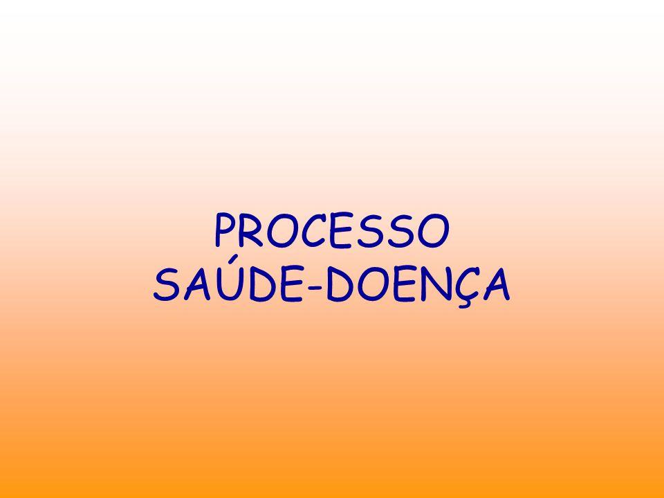 PROCESSO SAÚDE-DOENÇA
