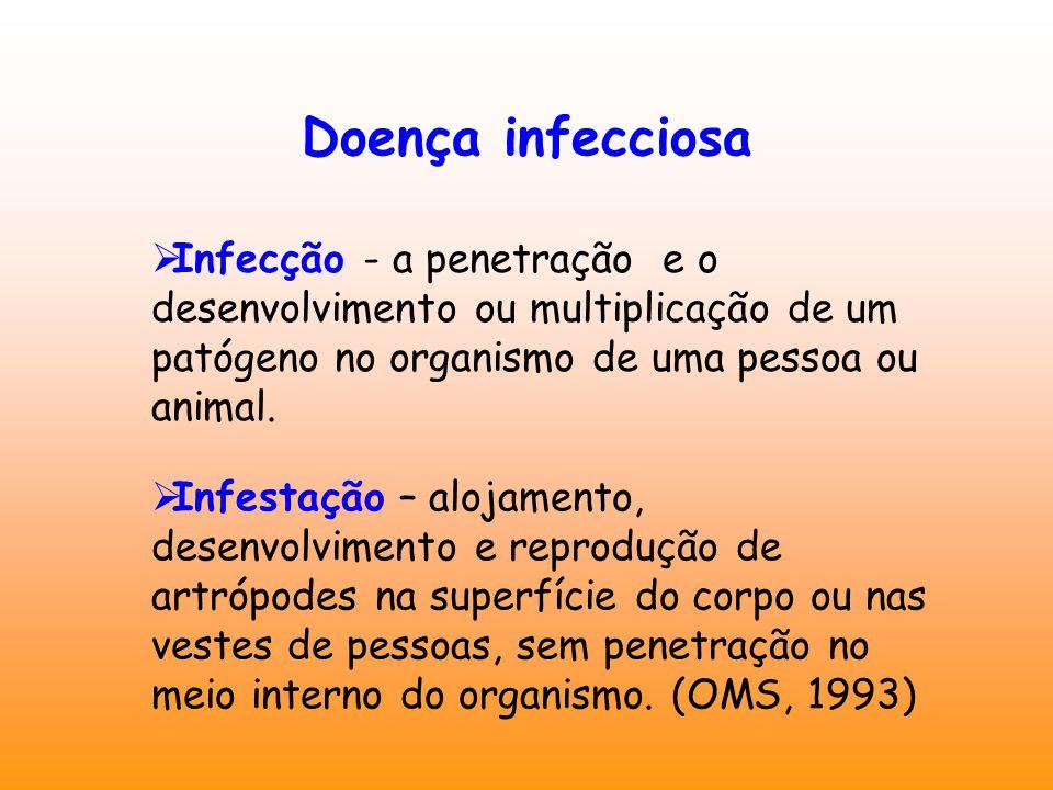 Doença infecciosa  Infecção - a penetração e o desenvolvimento ou multiplicação de um patógeno no organismo de uma pessoa ou animal.