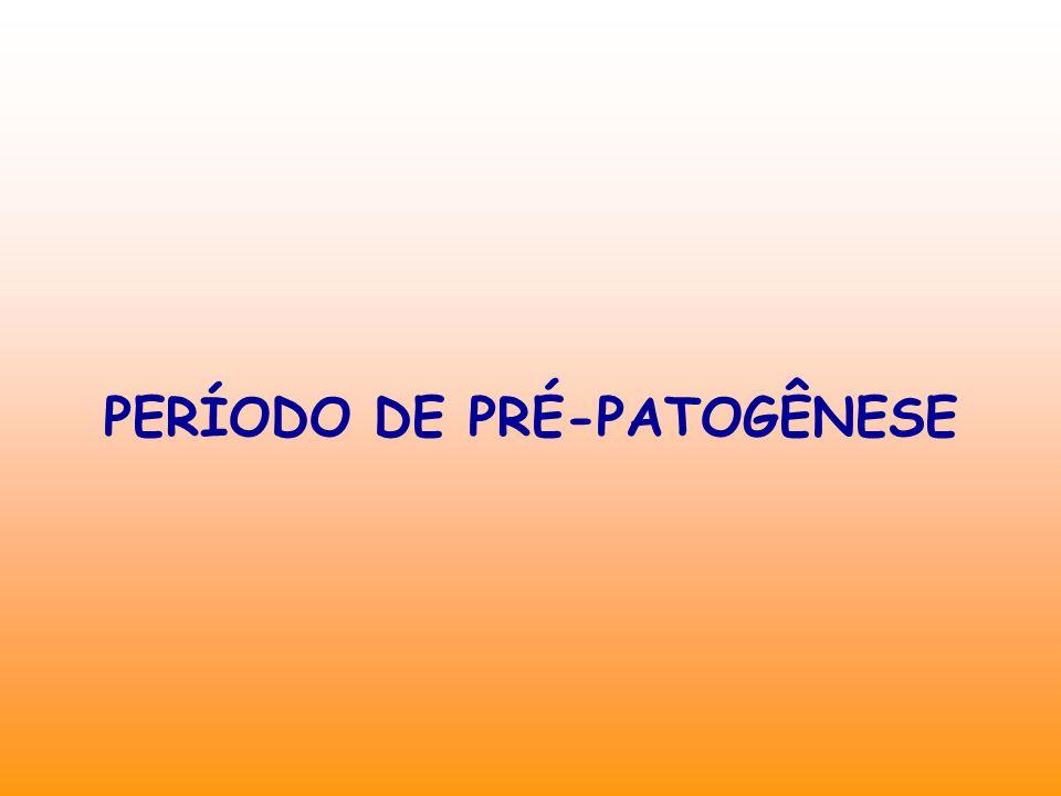 PERÍODO DE PRÉ-PATOGÊNESE