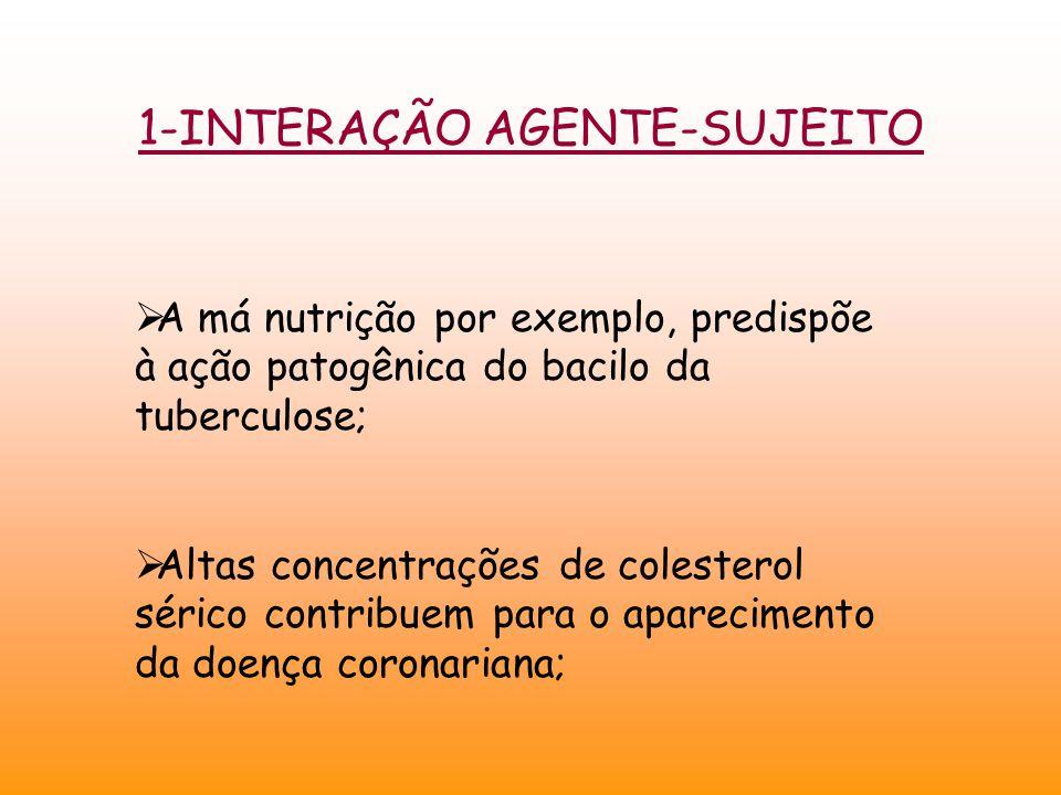 1-INTERAÇÃO AGENTE-SUJEITO  A má nutrição por exemplo, predispõe à ação patogênica do bacilo da tuberculose;  Altas concentrações de colesterol sérico contribuem para o aparecimento da doença coronariana;
