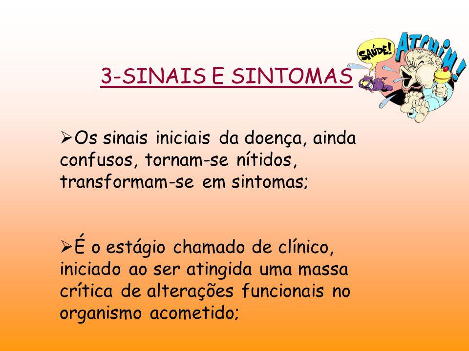 3-SINAIS E SINTOMAS  Os sinais iniciais da doença, ainda confusos, tornam-se nítidos, transformam-se em sintomas;  É o estágio chamado de clínico, i