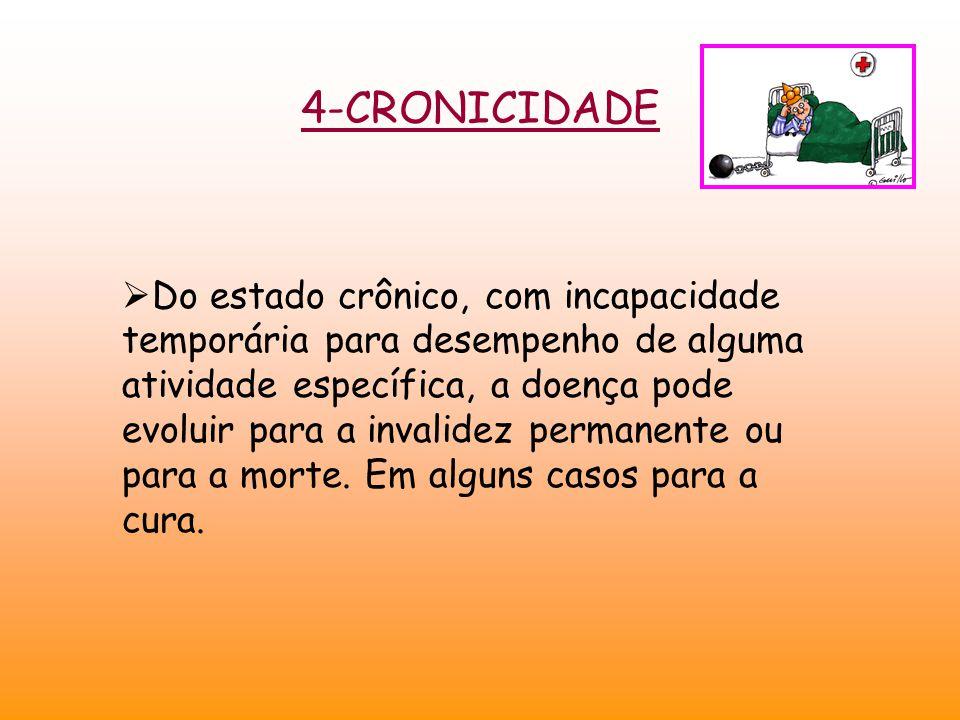 4-CRONICIDADE  Do estado crônico, com incapacidade temporária para desempenho de alguma atividade específica, a doença pode evoluir para a invalidez
