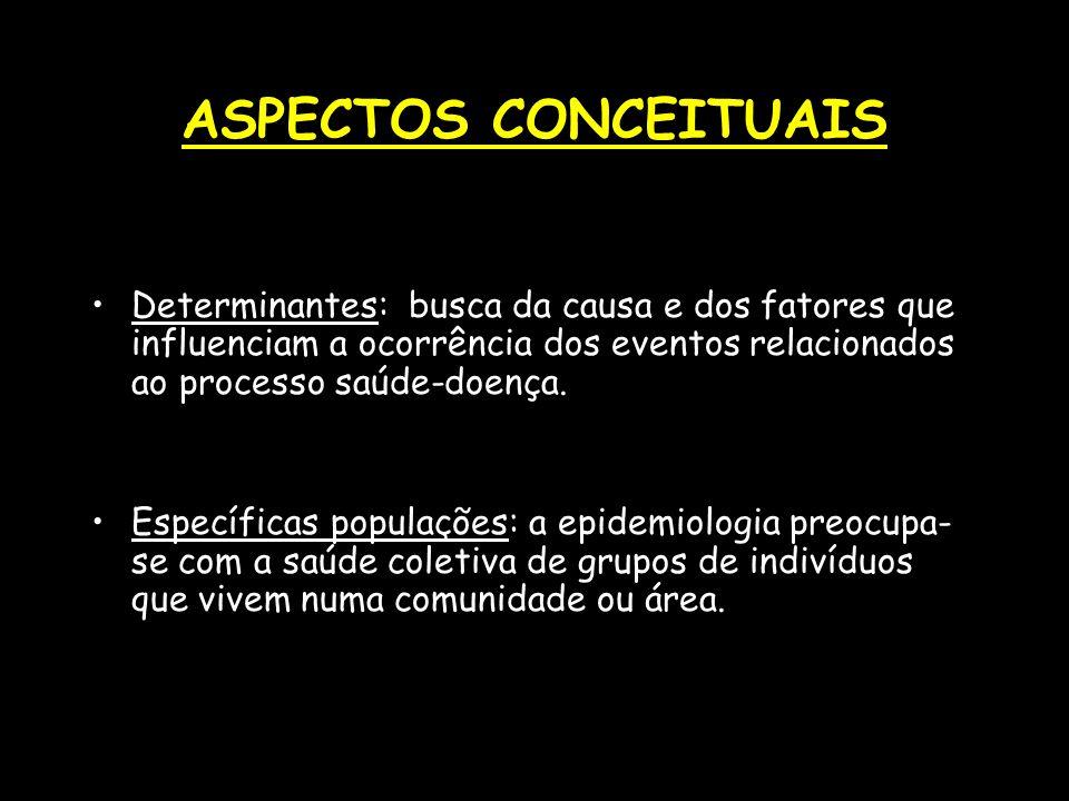 ASPECTOS CONCEITUAIS Determinantes: busca da causa e dos fatores que influenciam a ocorrência dos eventos relacionados ao processo saúde-doença. Espec