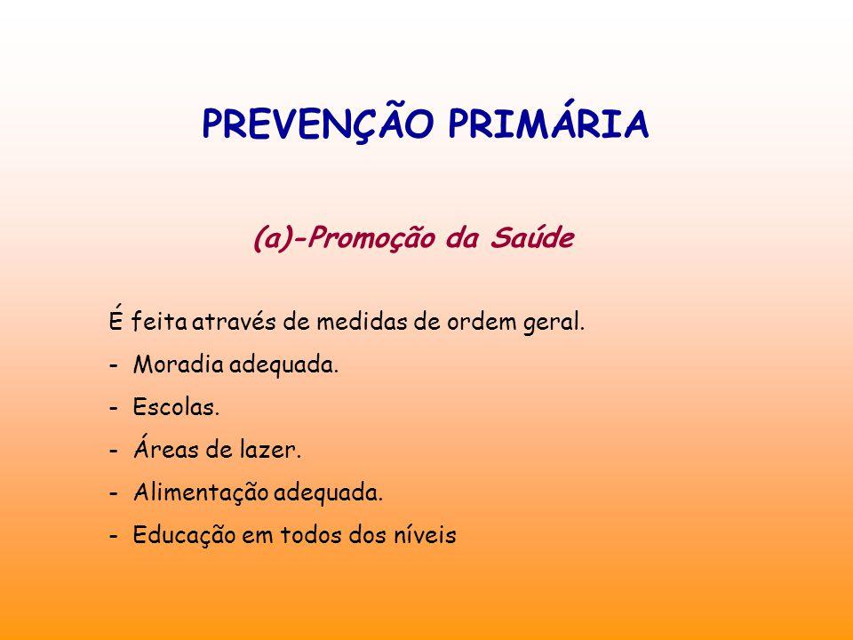 PREVENÇÃO PRIMÁRIA (a)-Promoção da Saúde É feita através de medidas de ordem geral. - Moradia adequada. - Escolas. - Áreas de lazer. - Alimentação ade