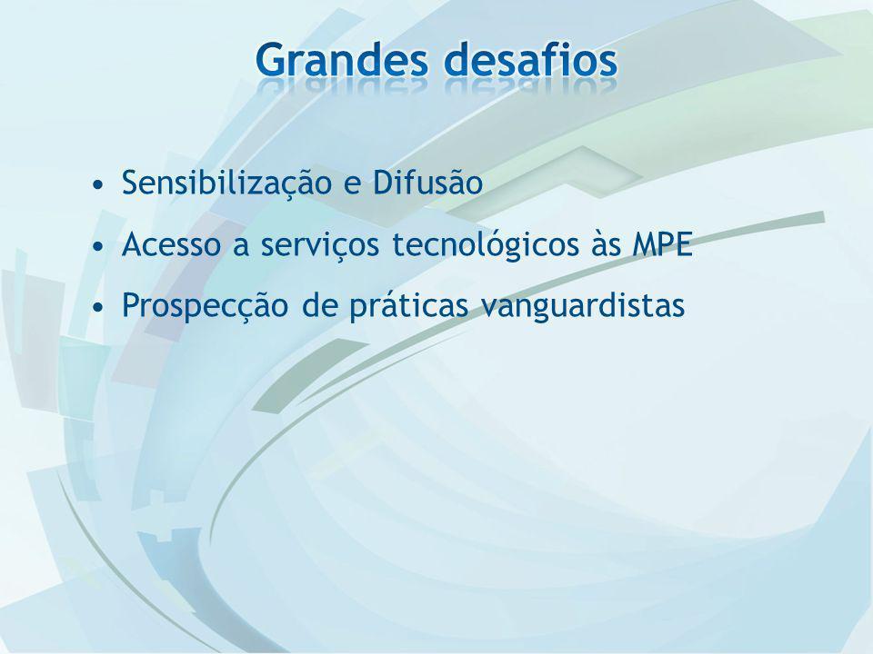 Sensibilização e Difusão Acesso a serviços tecnológicos às MPE Prospecção de práticas vanguardistas