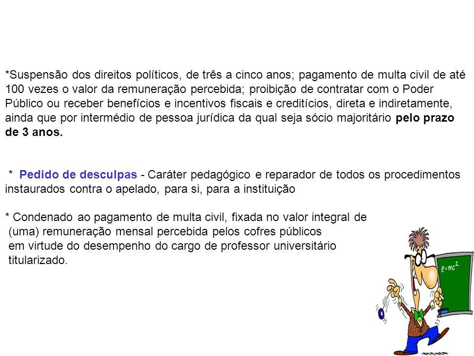 *Suspensão dos direitos políticos, de três a cinco anos; pagamento de multa civil de até 100 vezes o valor da remuneração percebida; proibição de cont