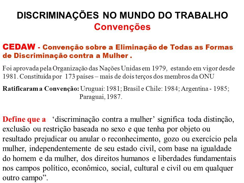 DISCRIMINAÇÕES NO MUNDO DO TRABALHO Convenções CEDAW - Convenção sobre a Eliminação de Todas as Formas de Discriminação contra a Mulher. Foi aprovada