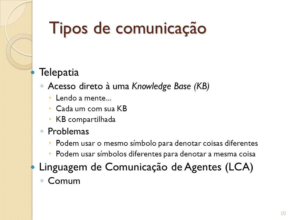 Tipos de comunicação Telepatia ◦ Acesso direto à uma Knowledge Base (KB)  Lendo a mente...  Cada um com sua KB  KB compartilhada ◦ Problemas  Pode