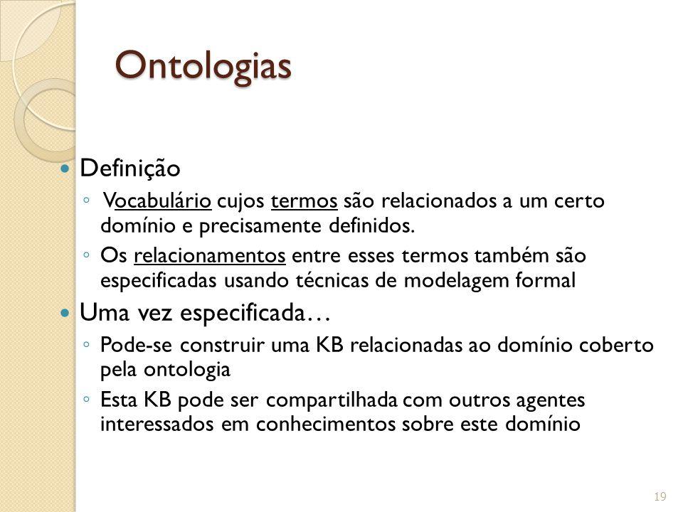 Ontologias Definição ◦ Vocabulário cujos termos são relacionados a um certo domínio e precisamente definidos. ◦ Os relacionamentos entre esses termos