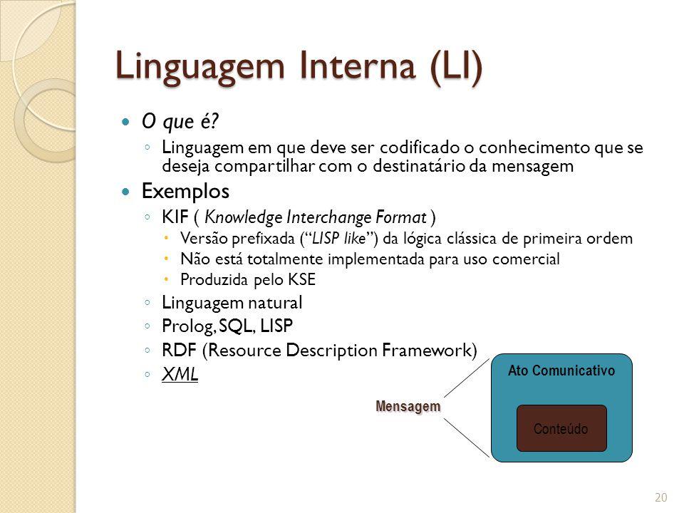 Linguagem Interna (LI) O que é? ◦ Linguagem em que deve ser codificado o conhecimento que se deseja compartilhar com o destinatário da mensagem Exempl