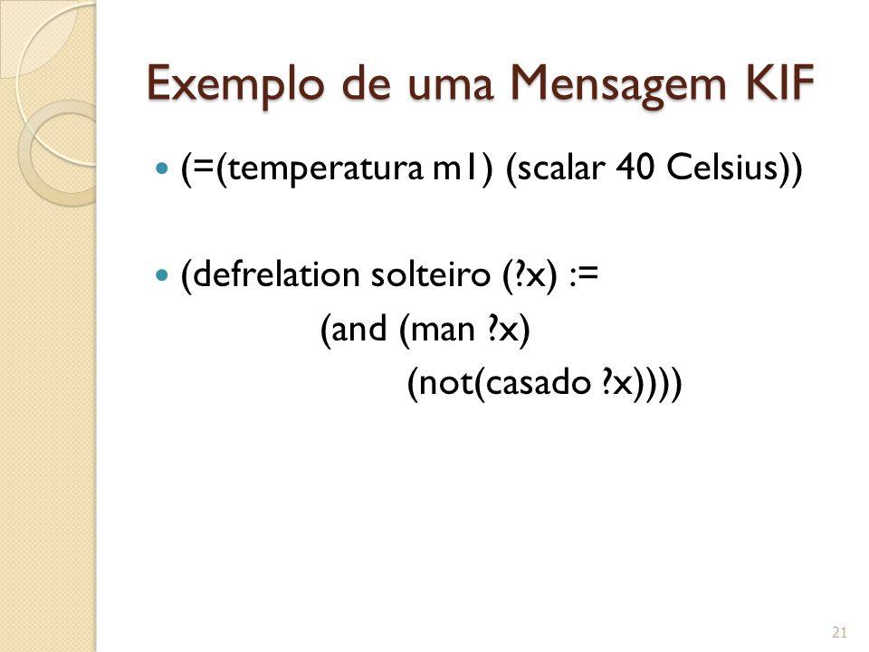 Exemplo de uma Mensagem KIF (=(temperatura m1) (scalar 40 Celsius)) (defrelation solteiro (?x) := (and (man ?x) (not(casado ?x)))) 21