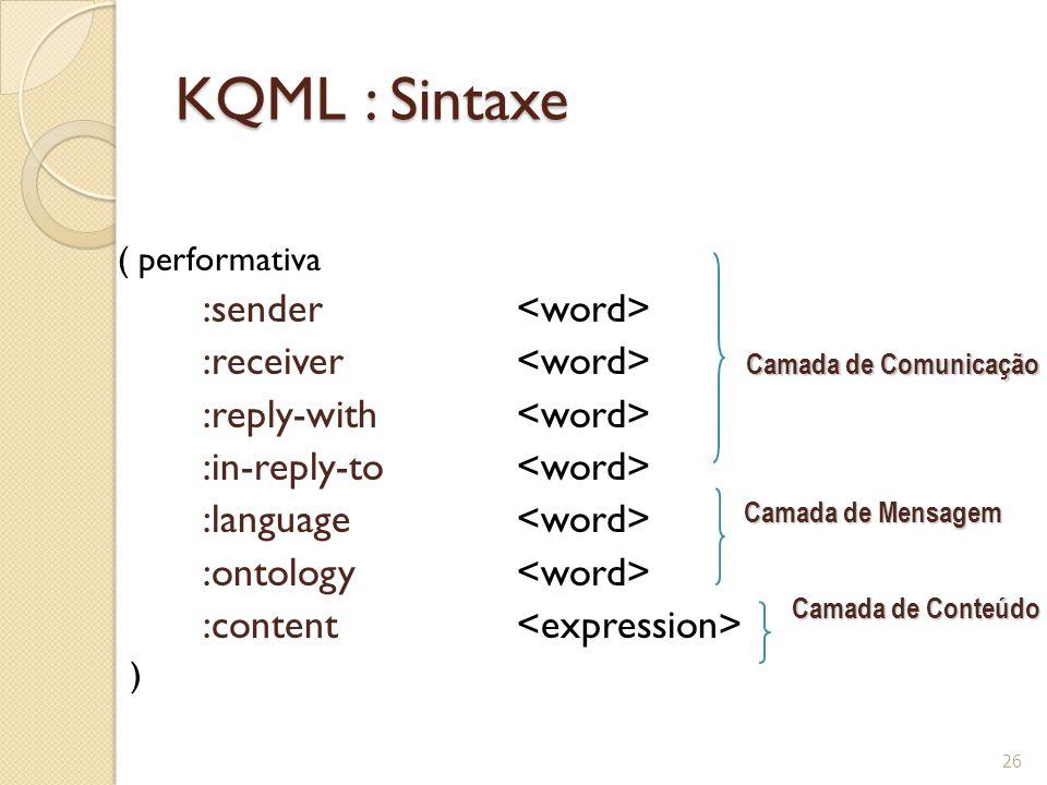 KQML : Sintaxe ( performativa :sender :receiver :reply-with :in-reply-to :language :ontology :content ) 26 Camada de Mensagem Camada de Conteúdo Camad