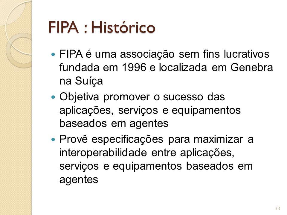 FIPA : Histórico FIPA é uma associação sem fins lucrativos fundada em 1996 e localizada em Genebra na Suíça Objetiva promover o sucesso das aplicações
