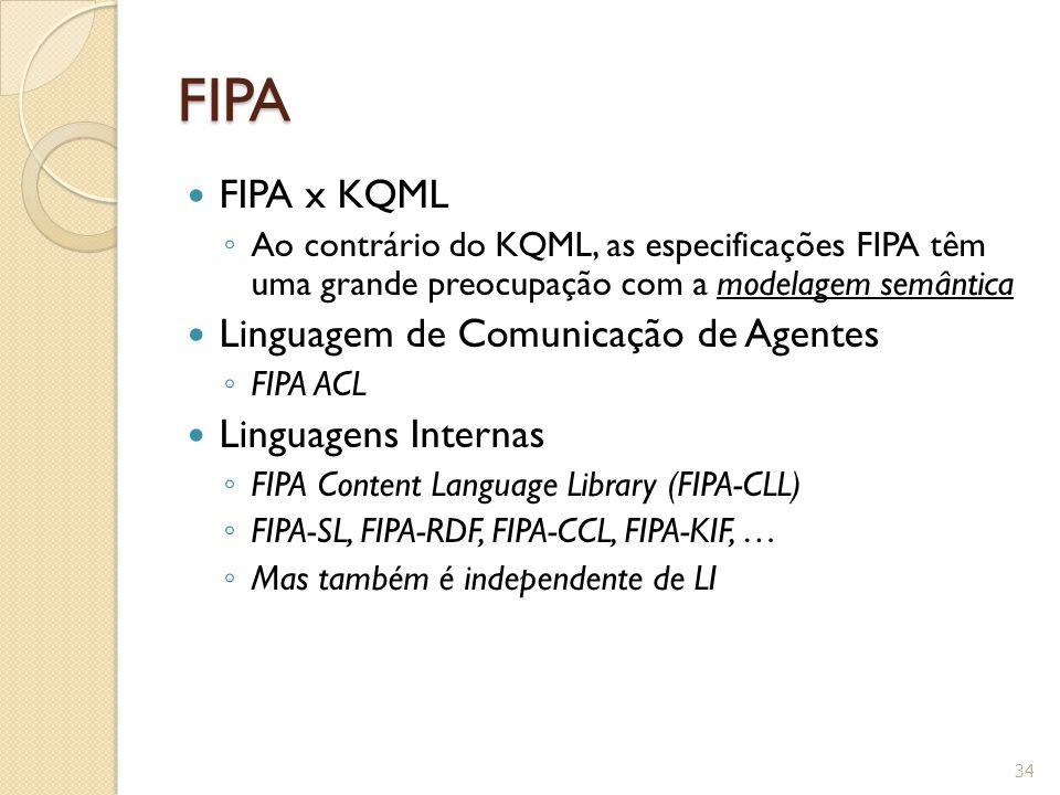 FIPA FIPA x KQML ◦ Ao contrário do KQML, as especificações FIPA têm uma grande preocupação com a modelagem semântica Linguagem de Comunicação de Agent