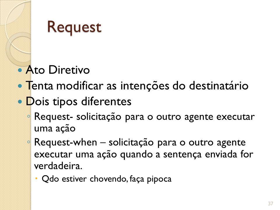 Request Ato Diretivo Tenta modificar as intenções do destinatário Dois tipos diferentes ◦ Request- solicitação para o outro agente executar uma ação ◦