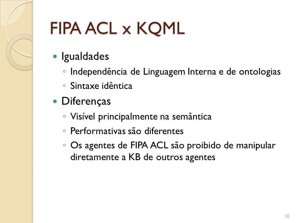 FIPA ACL x KQML Igualdades ◦ Independência de Linguagem Interna e de ontologias ◦ Sintaxe idêntica Diferenças ◦ Visível principalmente na semântica ◦