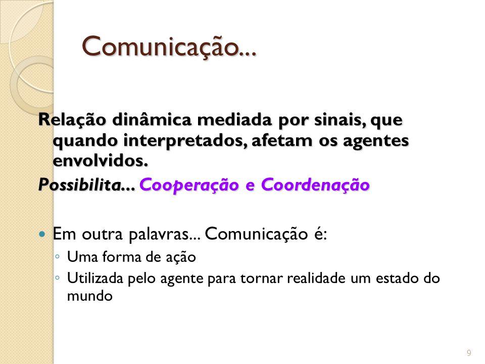 Comunicação... Relação dinâmica mediada por sinais, que quando interpretados, afetam os agentes envolvidos. Possibilita... Cooperação e Coordenação Em