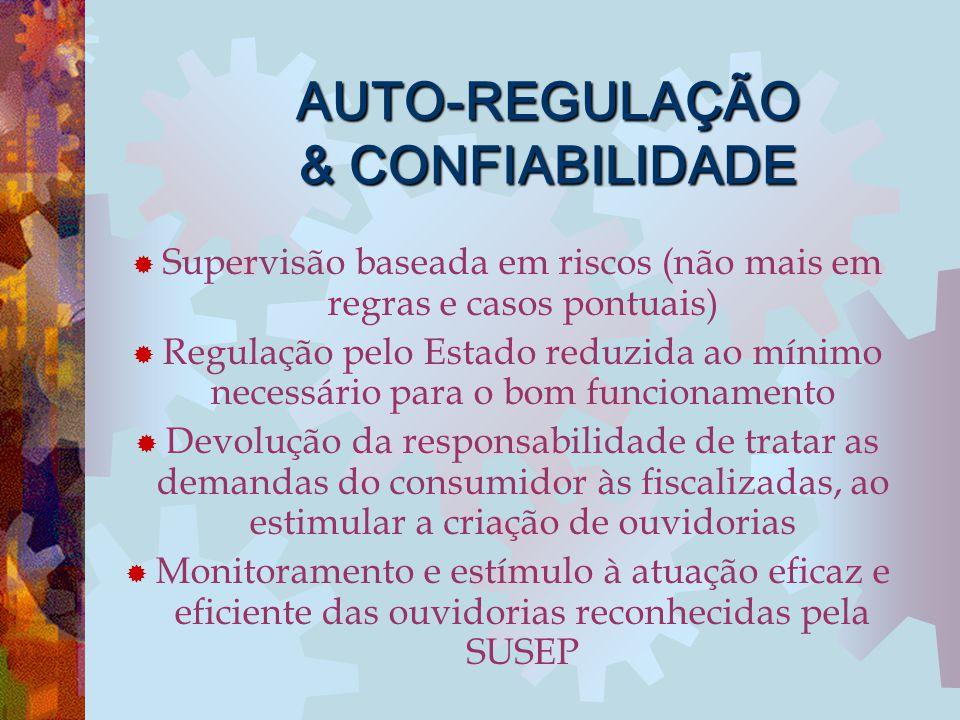 AUTO-REGULAÇÃO & CONFIABILIDADE  Supervisão baseada em riscos (não mais em regras e casos pontuais)  Regulação pelo Estado reduzida ao mínimo necess