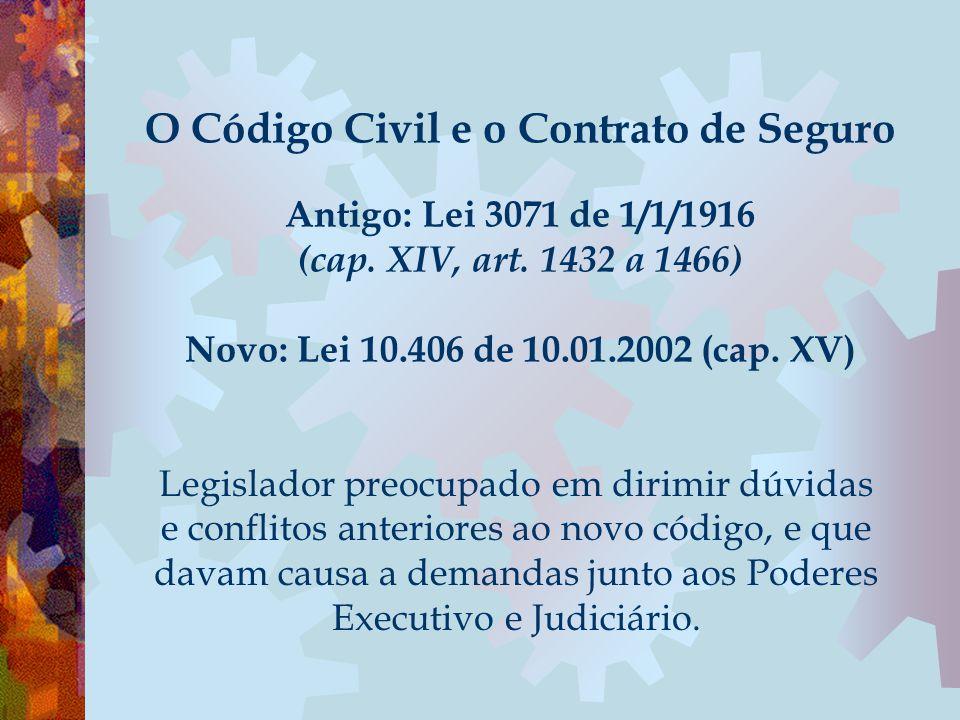 O Código Civil e o Contrato de Seguro Antigo: Lei 3071 de 1/1/1916 (cap. XIV, art. 1432 a 1466) Novo: Lei 10.406 de 10.01.2002 (cap. XV) Legislador pr