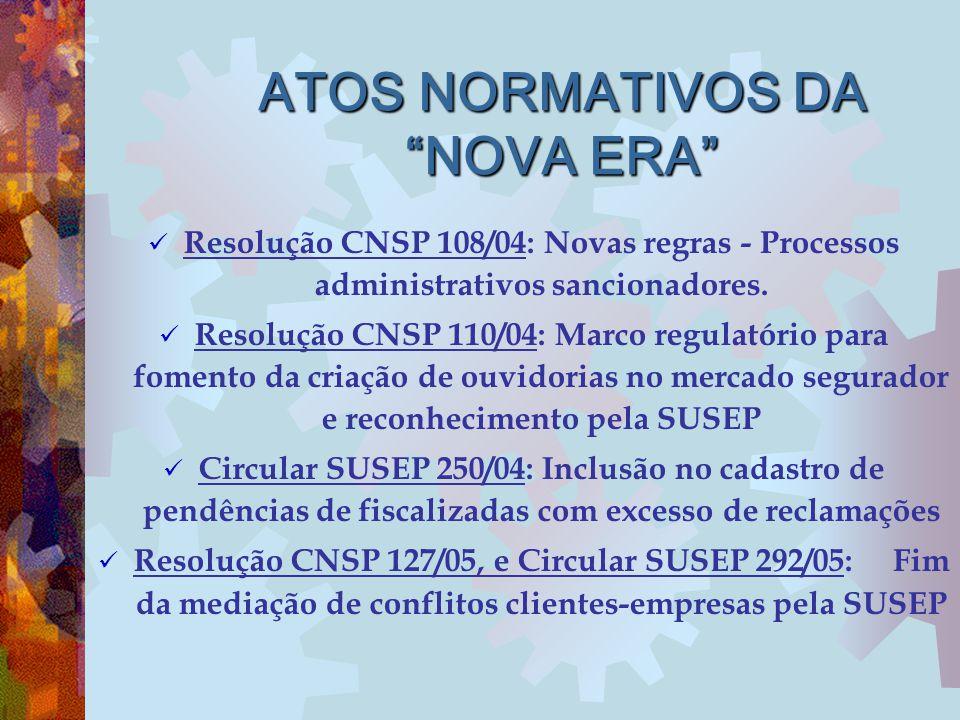 """ATOS NORMATIVOS DA """"NOVA ERA"""" Resolução CNSP 108/04: Novas regras - Processos administrativos sancionadores. Resolução CNSP 110/04: Marco regulatório"""
