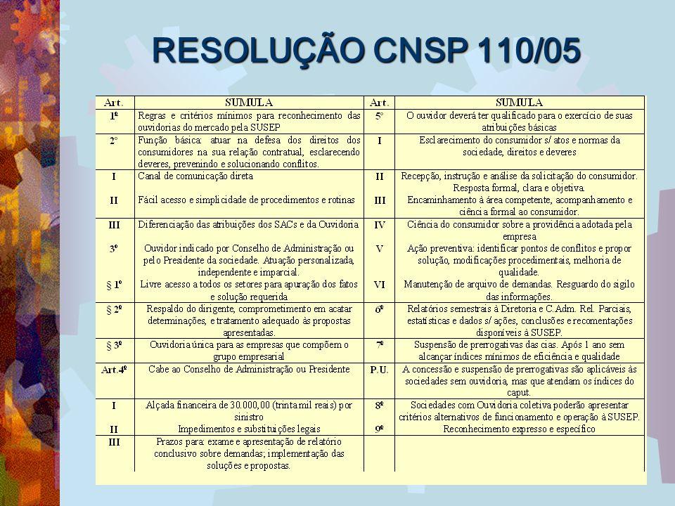 RESOLUÇÃO CNSP 110/05