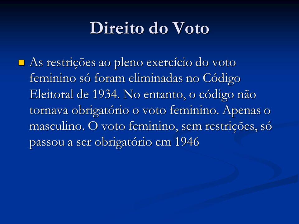 Direito do Voto As restrições ao pleno exercício do voto feminino só foram eliminadas no Código Eleitoral de 1934.
