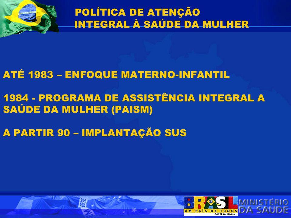 o POLÍTICA DE ATENÇÃO INTEGRAL À SAÚDE DA MULHER ATÉ 1983 – ENFOQUE MATERNO-INFANTIL 1984 - PROGRAMA DE ASSISTÊNCIA INTEGRAL A SAÚDE DA MULHER (PAISM)